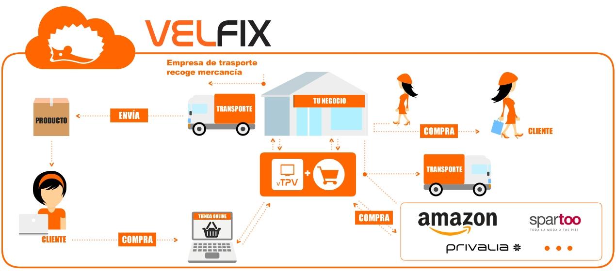 infografia-velfix